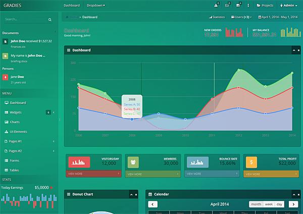 responsive admin dashboard theme