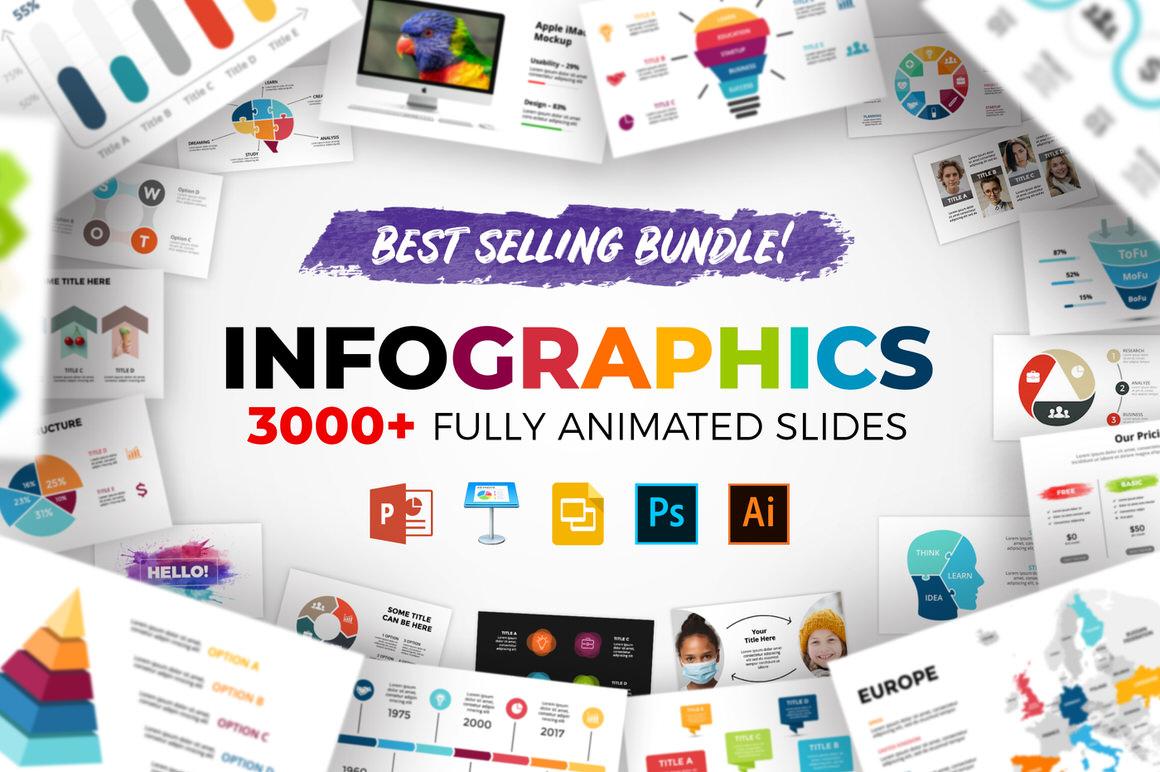 Get The Biggest Infographics Bundle