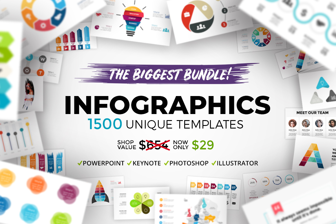 The Biggest Infographics Bundle on the Internet! - 1500 Infographics for only $29