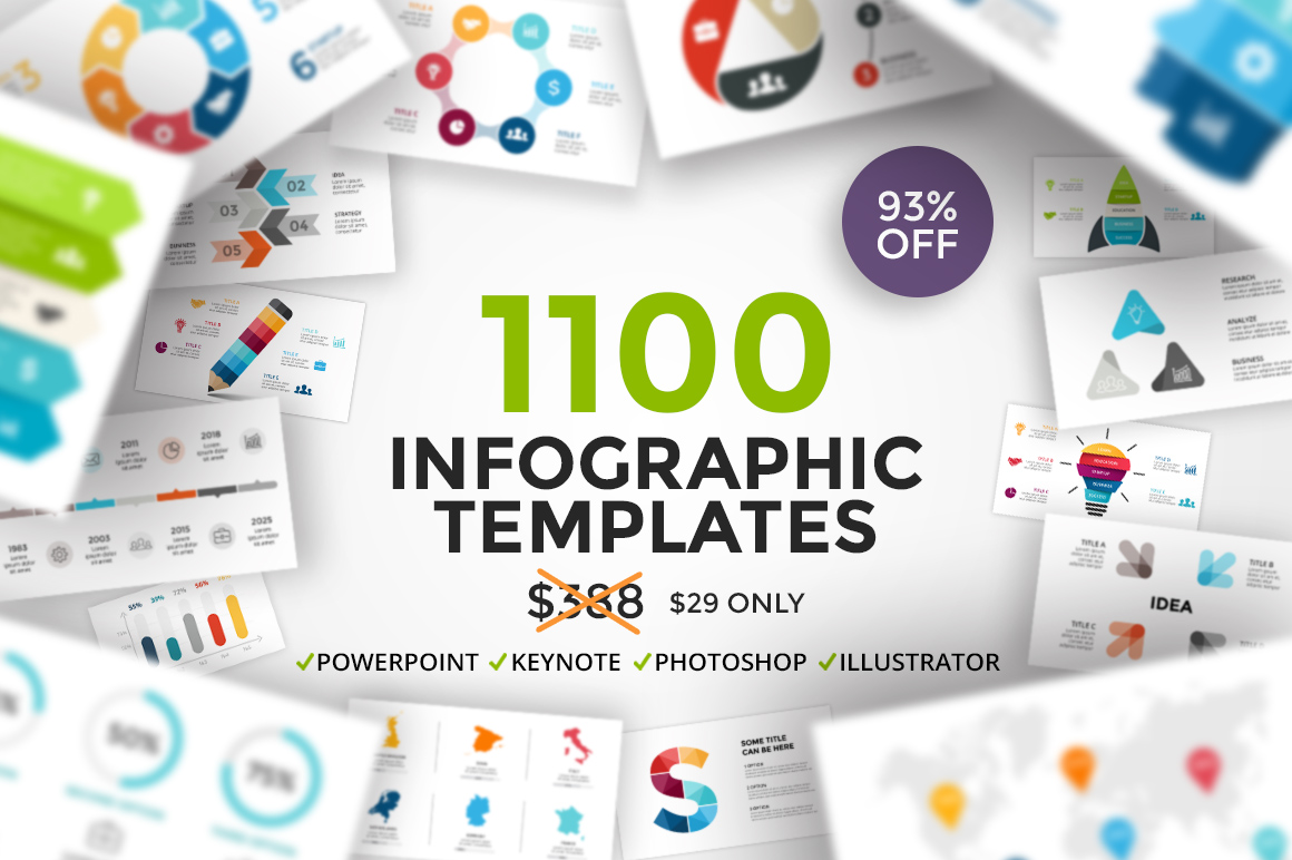 Get 1100 Infographic Templates for only $29